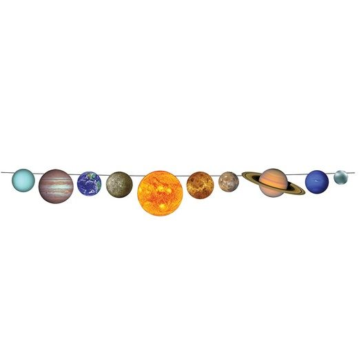 Birthday Party Decorations Solar System Streamer Image